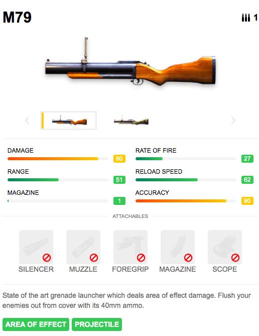 armes à feu de Garena Free Fire